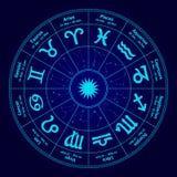 Круг с знаками зодиака также вектор иллюстрации притяжки corel Бесплатная Иллюстрация