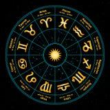 Круг с знаками зодиака также вектор иллюстрации притяжки corel иллюстрация штока