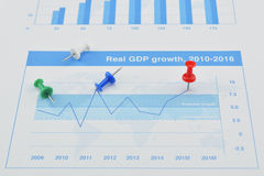 Крупный план красного штыря на финансовой диаграмме, концепции дела, цели Стоковые Фотографии RF