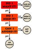 Купите диаграмму иллюстрация штока
