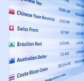 Курсы валюты стоковое фото