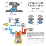 Клапан системы рециркуляции выхлопных газов иллюстрация вектора