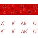 клетки крови красные Типы кровей optometrist глаза диаграммы предпосылки медицинский Стоковые Изображения RF