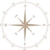 лимб картушки компаса Стоковые Фотографии RF
