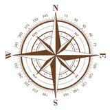 Лимб картушки компаса Стоковое Изображение RF