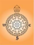 лимб картушки компаса Стоковое Фото