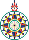 лимб картушки компаса Стоковая Фотография