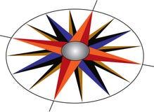 лимб картушки компаса Стоковые Фото