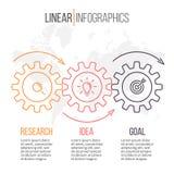 Линейное infographics с шестернями Шаги диаграммы 3 дела стоковые фотографии rf