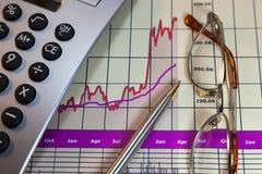 Линия график ежемесячного финансового счета Стоковые Фотографии RF