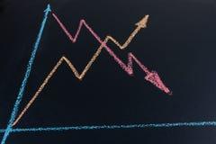 Линия диаграмма в перспективе Стоковые Фотографии RF