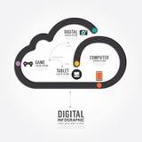Линия дизайн технологии Infographic цифровая шаблона концепции Стоковое Изображение