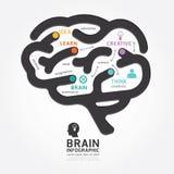 Линия стиль проектной схемы мозга вектора Infographics Стоковое Изображение RF