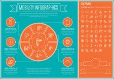 Линия шаблон подвижности Infographic дизайна Стоковая Фотография RF