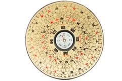 лоток luo компаса традиционный Стоковая Фотография RF
