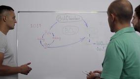 Лысый человек в зеленой футболке рисует красный круг вокруг больших п сток-видео