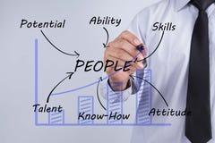 Люди чертежа руки бизнесмена - человеческие ресурсы и человек таланта стоковые фотографии rf