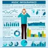 Люди Infographics музыки слушая Стоковые Изображения RF