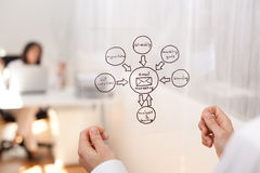 маркетинговая стратегия электронной почты стоковое изображение