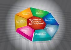 маркетинговая стратегия Стоковое Изображение RF