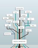 Маркетинговый план цифров дела иллюстрация вектора