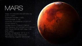 Марс - высокое разрешение Infographic представляет один из Стоковая Фотография RF