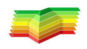 Масштаб оценки выхода по энергии Стоковые Фотографии RF