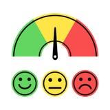 Масштаб со стрелкой от зеленого цвета к красному цвету и smileys Покрашенный масштаб эмоций Знак значка измеряющего прибора r иллюстрация штока