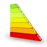 маштаб энергии эффективности иллюстрация штока