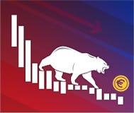 Медведь двигает евро вниз на диаграмме, отрицательном валютном рынке стоковая фотография rf