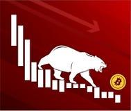 Медведь двигает Bitcoin вниз на диаграмме, отрицательном рынке cryptocurrency стоковое фото