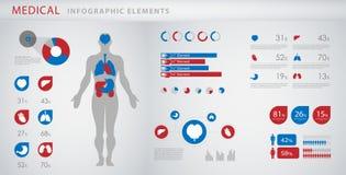 Медицинские infographic элементы стоковые фотографии rf