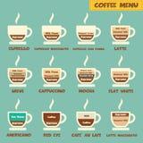 Меню кофе Стоковые Изображения