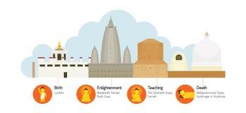 Место 4 священного места буддизма Стоковые Фотографии RF