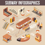Метро равновеликое Infographics иллюстрация штока
