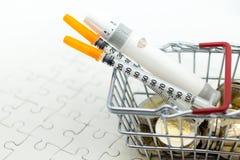 Метр глюкозы и игла впрыски на корзине наличных денег, пользе изображения для концепции здравоохранения стоковая фотография
