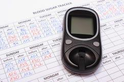 Метр глюкозы на медицинских формах для диабета стоковая фотография