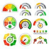 Метр рейтинга удовлетворенности Качественный спидометр, товары ранг индикатор и оценки диаграммы настроения Тахометр цвета иллюстрация штока