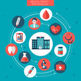 Медицинская плоская концепция вектора с больницей Стоковые Изображения RF