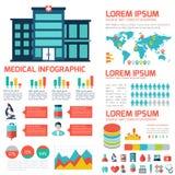 Медицинская плоская предпосылка Infographic Стоковое Изображение