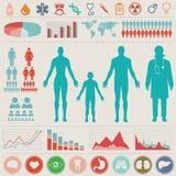 Медицинский комплект Infographic иллюстрация штока