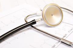 Медицинский материал стоковая фотография