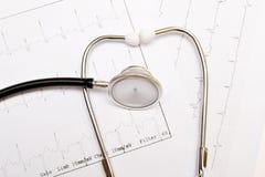 Медицинский материал стоковое изображение rf