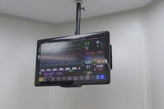 медицинский монитор Стоковая Фотография RF