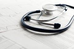 Медицинское страхование Стоковые Фотографии RF