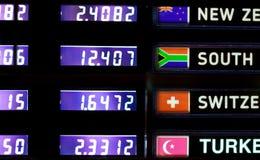 мир валют Стоковое фото RF