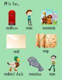 Много слов начинают с письмом m бесплатная иллюстрация