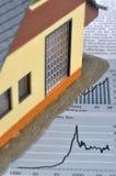 модель дома диаграммы Стоковое Изображение
