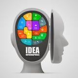 Мозг головоломки в открытой голове Стоковое Изображение RF