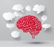 Мозг и комплект пузырей речи чистого листа бумаги Стоковое Изображение